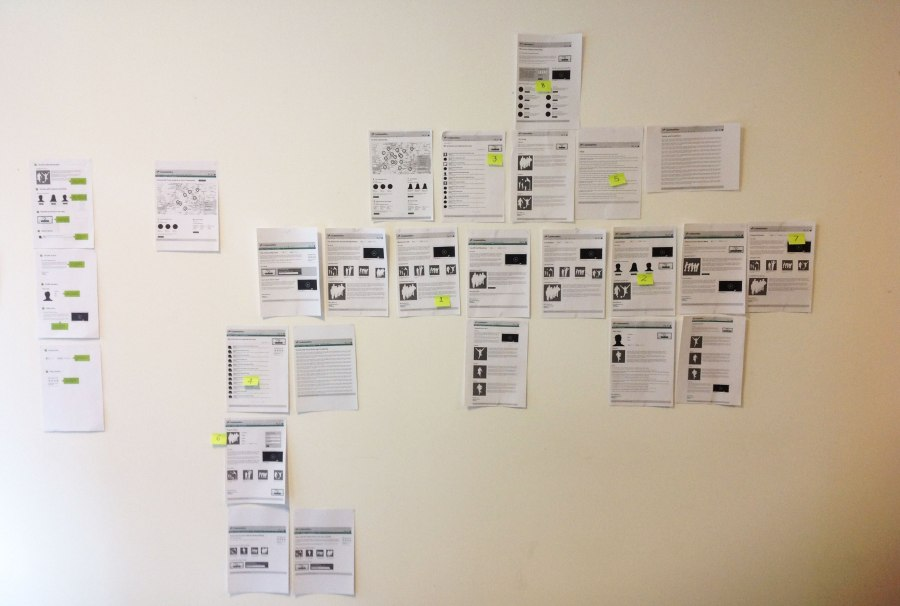 CREATING SCAMP FLOWS ON THE WALL TO ENSURE WE ALL UNDERSTAND THE SOLUTION